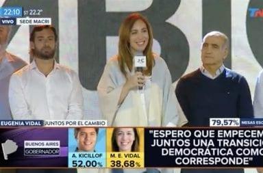 Aplastante triunfo de Axel Kicillof en Provincia de Buenos Aires: el candidato de Frente de Todos arrasó con 52% de los votos, mientras que Vidal ya anunció su derrota.