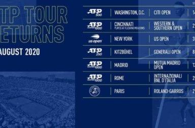 Definieron el calendario ATP 2020 para agosto y septiembre