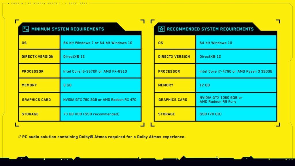 Revelados requisitos para Cyberpunk 2077