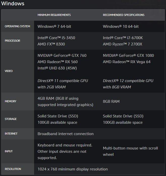 World of Warcraft: Shadowlands pide un SSD de 100 GB