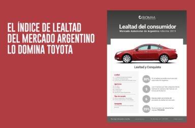 El índice de lealtad del mercado argentino lo domina Toyota