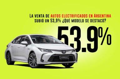 La venta de autos electrificados en Argentina subió un 53,9% ¿Qué modelo se destacó?