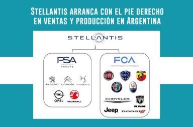 Stellantis arranca con el pie derecho en ventas y producción en Argentina