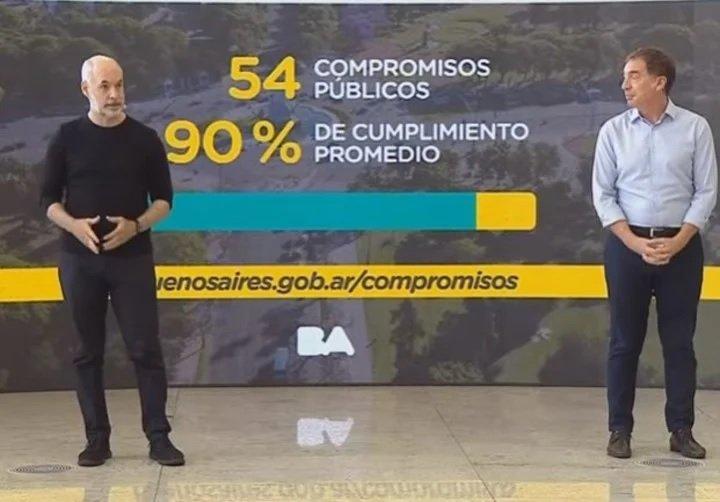 Horacio Rodríguez Larreta habló de las vacunas y un posible cierre en Semana Santa por el coronavirus