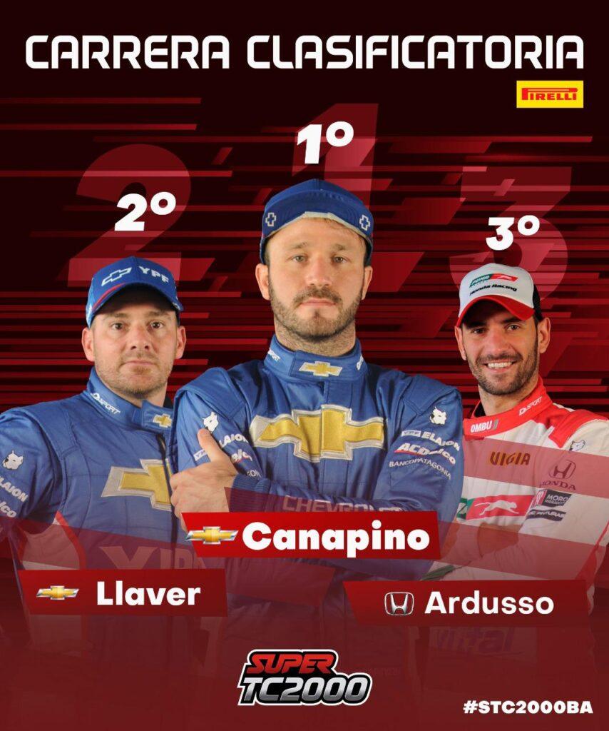 Canapino se llevó todo lo que estaba en juego en el sábado de Súper TC2000