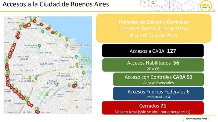 Horacio Rodríguez Larreta declaró que acompañarán a las restricciones anunciadas por el presidente
