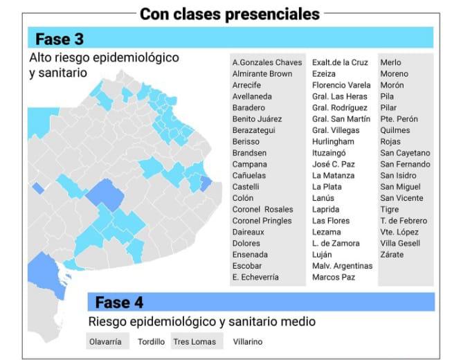 Las clases presenciales regresan el miércoles, pero no en todos los municipios