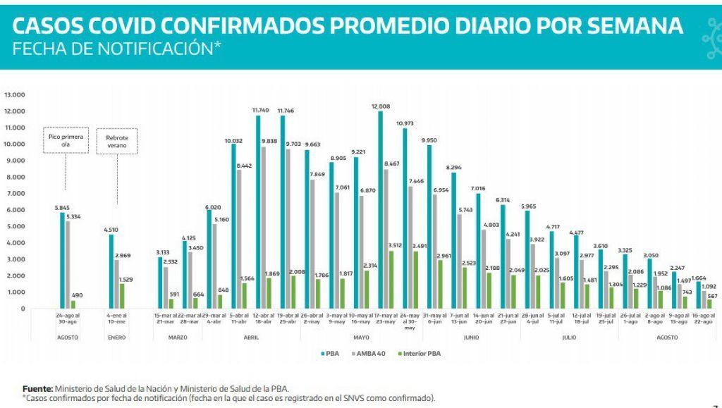 Cuáles son los seis municipios que están libres de COVID-19 en la Provincia de Buenos Aires